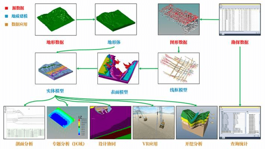 Simu 3Dterrain(工程地质模型快速创建软件)-自主PLM|智慧工地管理平台|BIM施工管理系统