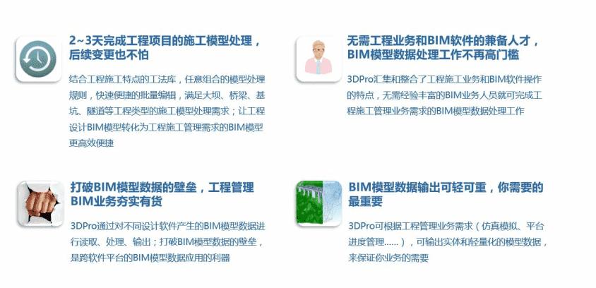 Simu 3DPro(施工深化设计工具)-自主PLM|智慧工地管理平台|BIM施工管理系统