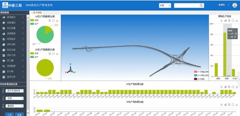 预制梁厂BIM应用案例-自主PLM|智慧工地管理平台|BIM施工管理系统