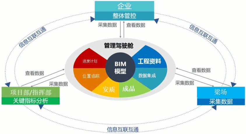 希盟科技自主产品屡获用户好评-自主PLM|智慧工地管理平台|BIM施工管理系统