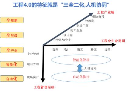 希盟科技轨道交通行业解决方案-自主PLM 智慧工地管理平台 BIM施工管理系统